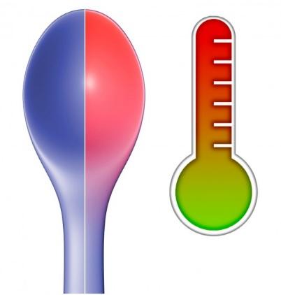 temperatuur Verkleur lepel